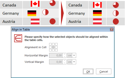 Align in Table