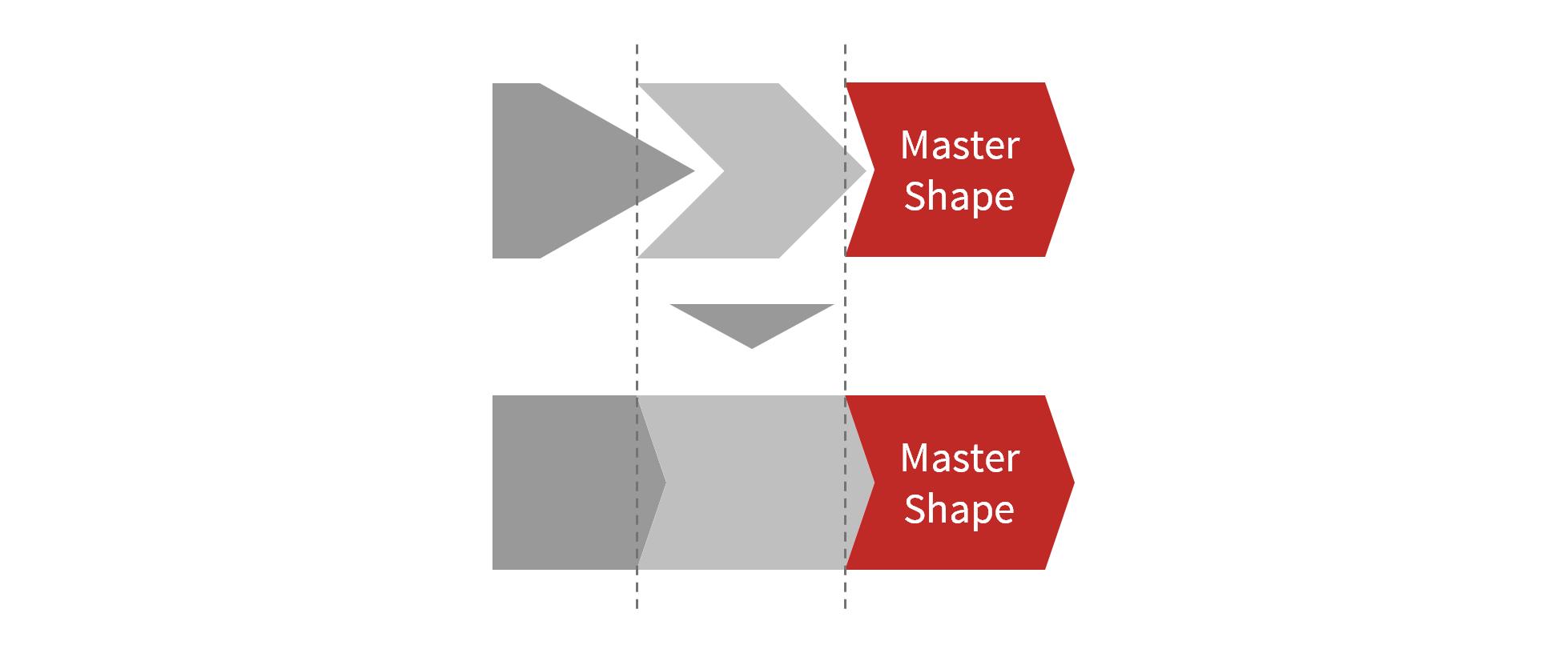 Align Process Chain